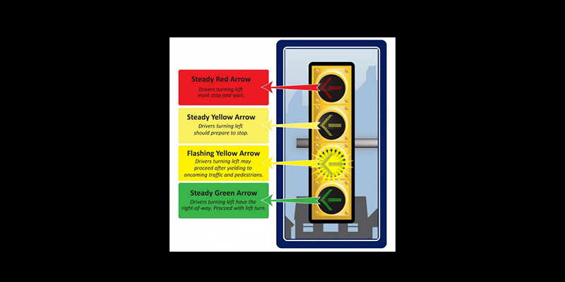 Image for NEW Flashing Yellow Arrow Turn Signal